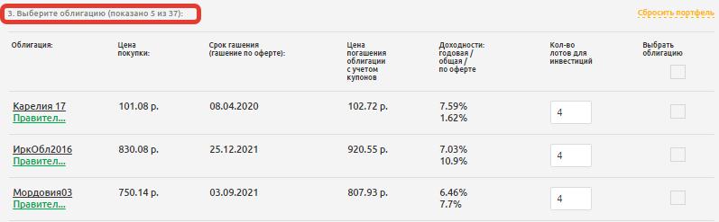 Выборка муниципальных облигаций