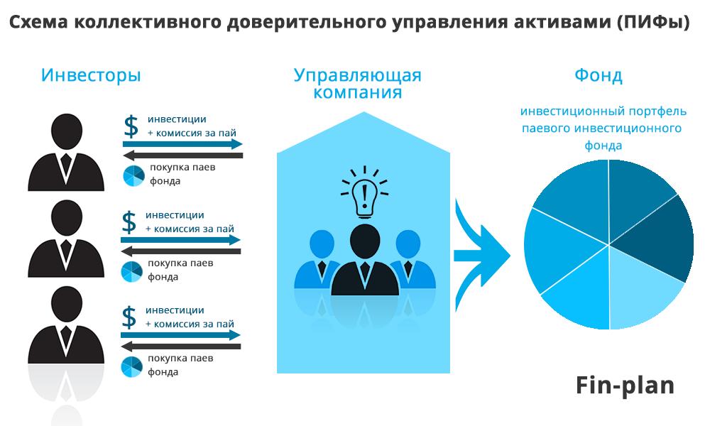 О пенсионном обеспечении вдов инвалидов чернобыльцев в 2019 году