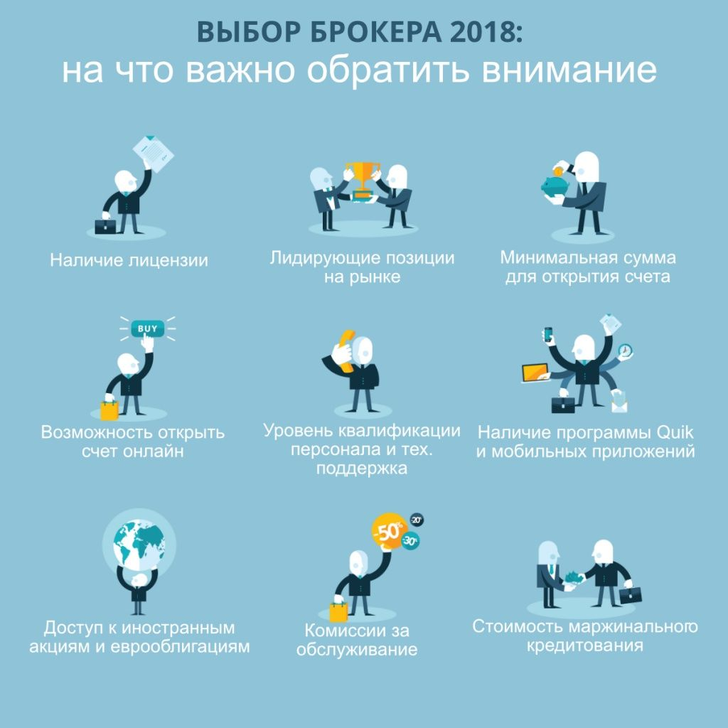 Лучшие брокерские компании России на фондовом рынке