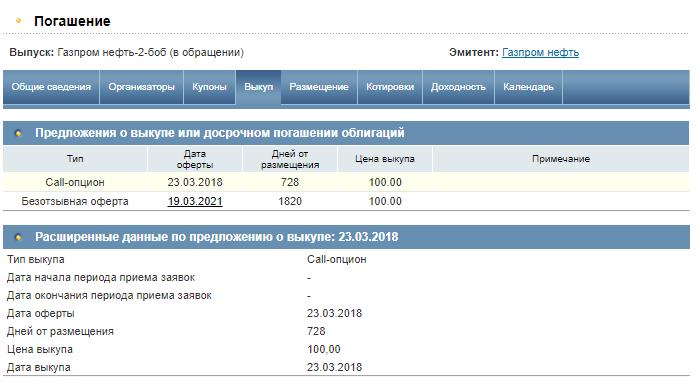 Условия оферты по облигациям ПАО Газпромнефть БО-02