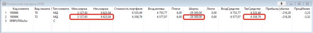 Таблица клиентского портфеля