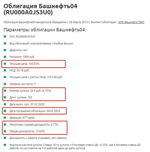 Параметры облигации Башнефть04