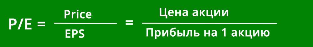 Формула расчета P/E через EPS