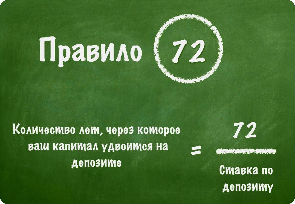 правило 72