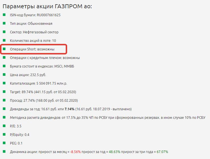 Параметры акции Газпром ао
